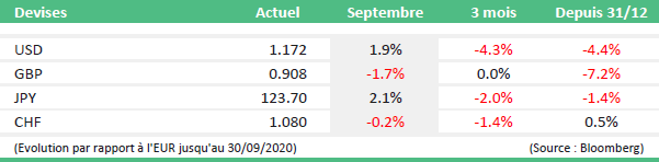 market-news-september-2020-img4