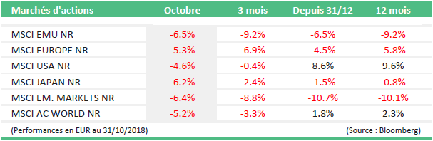 monthly market news novembre tabel1