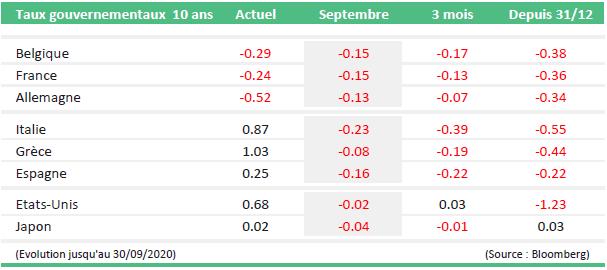 market-news-september-2020-img2