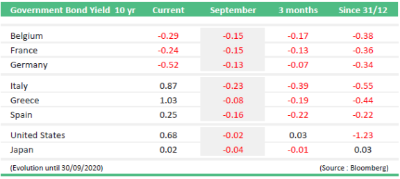 market-news-september-2020-img2