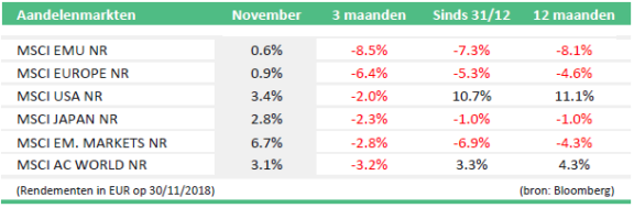 mmnews december tabel1-aand-nl 44
