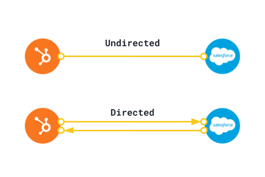 undirected-vs-directed-network-diagram