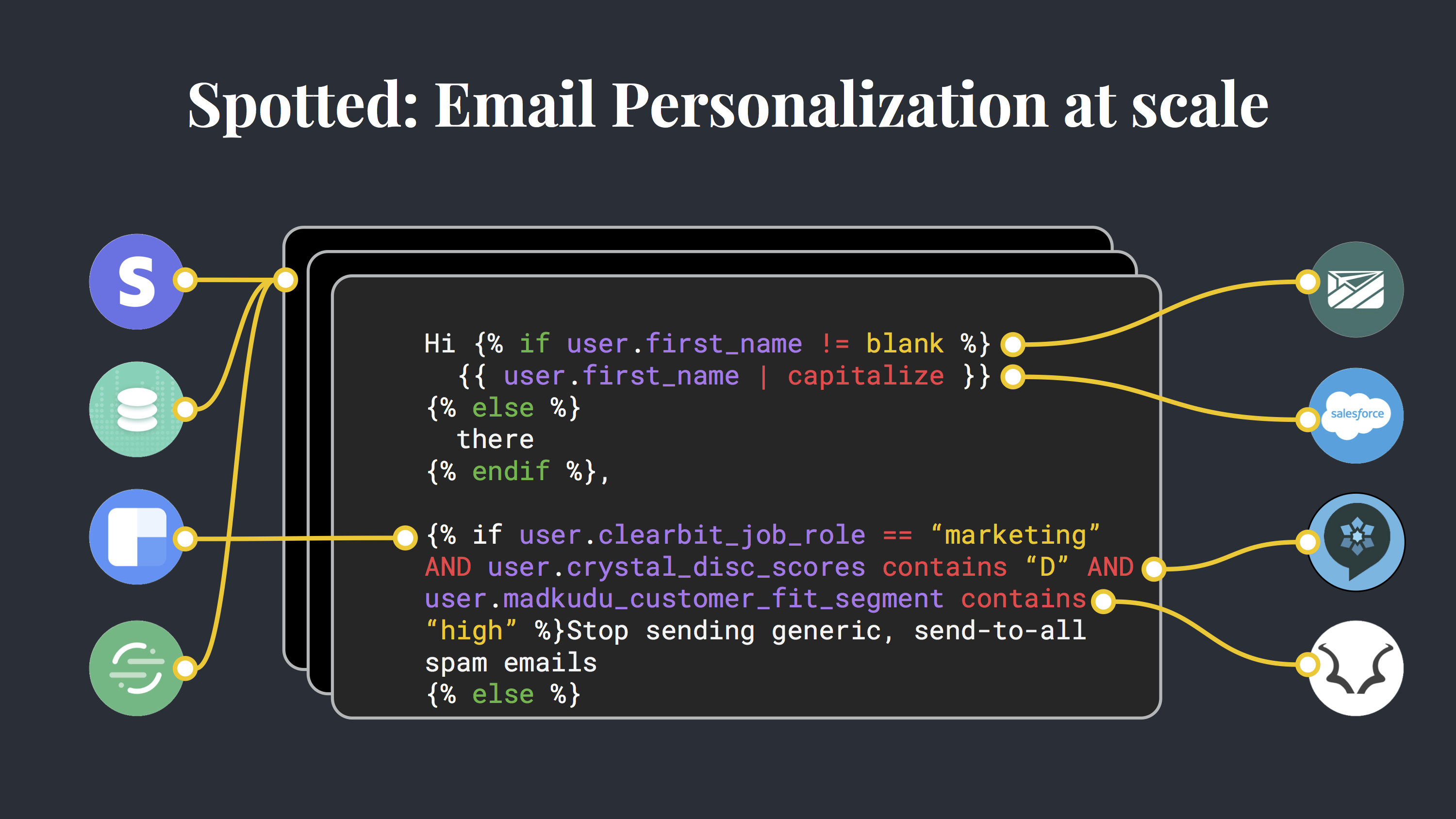 Email personalization at scale: Five Tactics & Best Practices for ...
