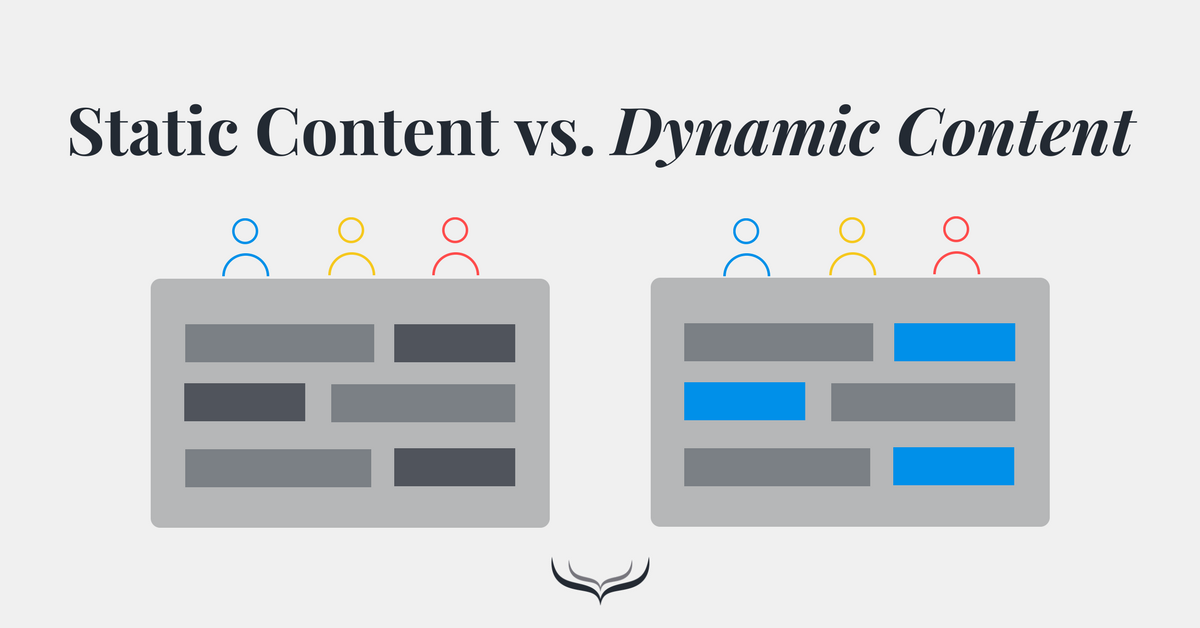Static Content vs. Dynamic Content