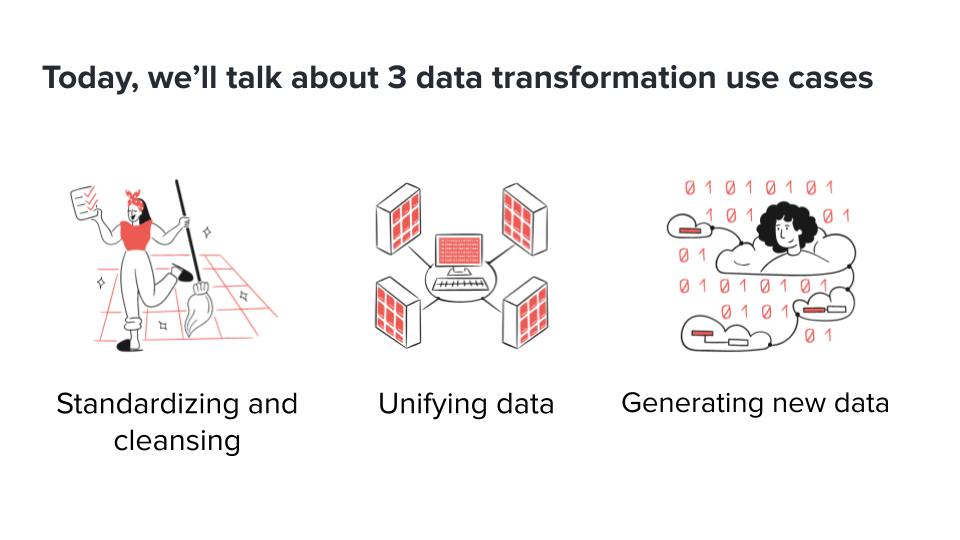 Your Data Your Way Part 4 Data Transformation