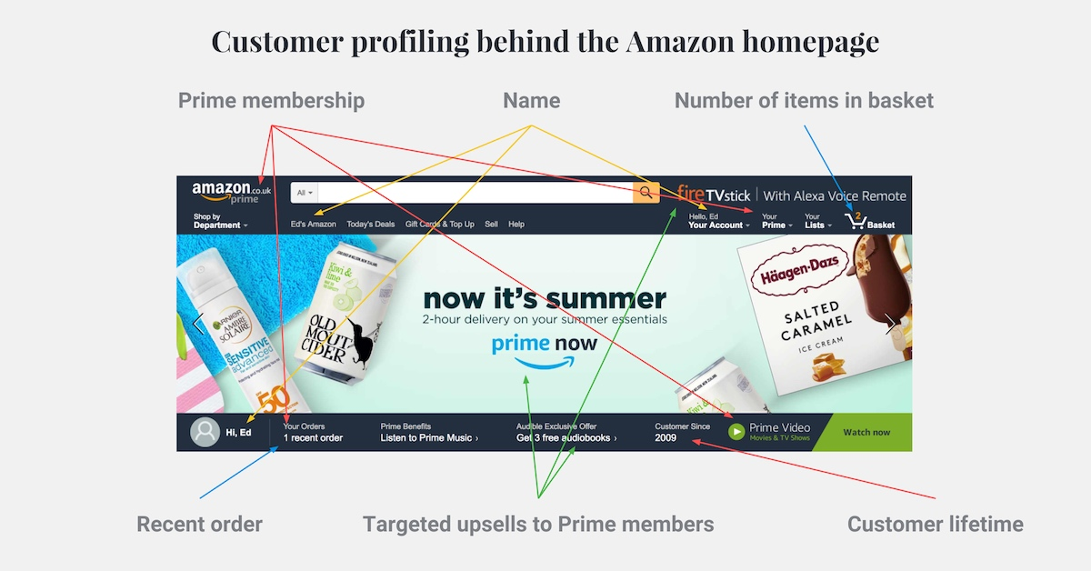 Hull - Amazon progressive profiling