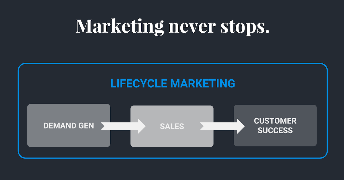 Hull - Lifecycle Marketing - Lifecycle Marketing over GTM teams