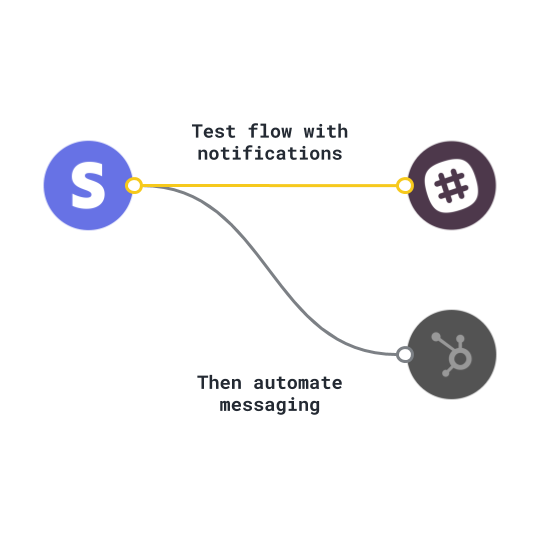 test-flow-then-automate-messaging