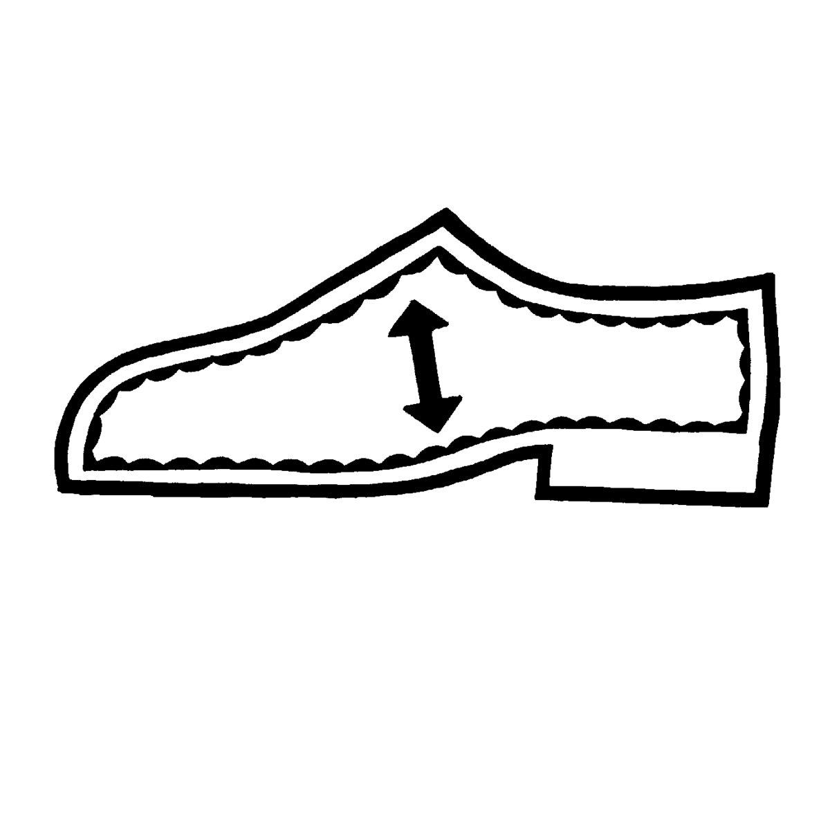 Schuhe - Futter und Decksohle