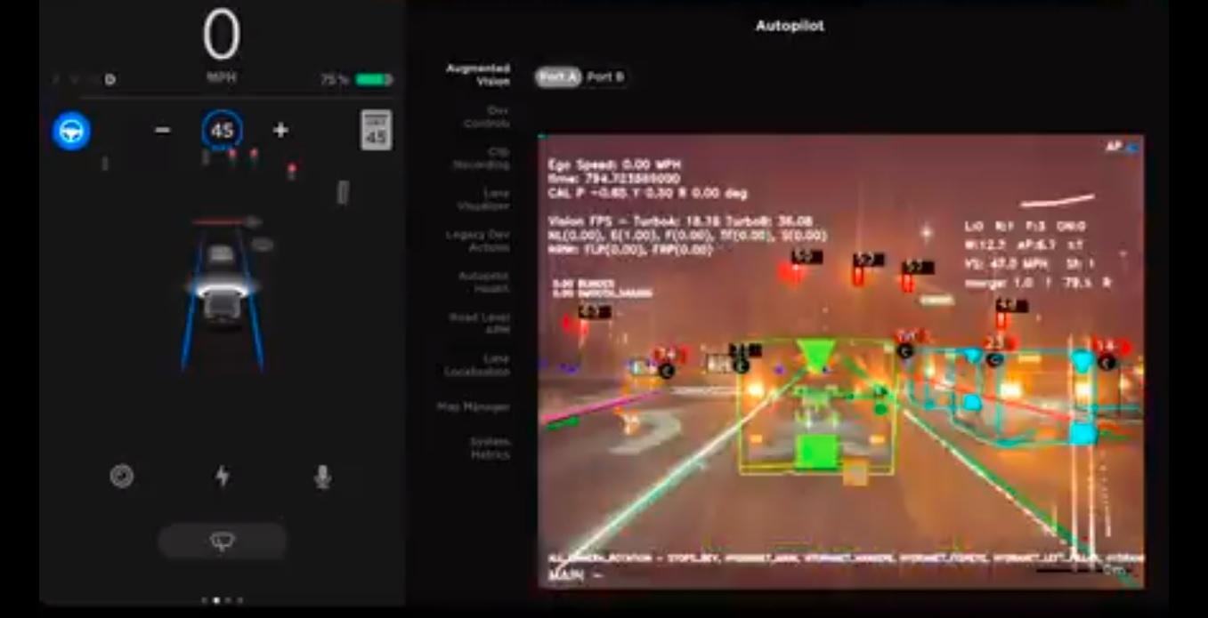 Podgląd na pracę Augmented Vision w samochodzie Tesla