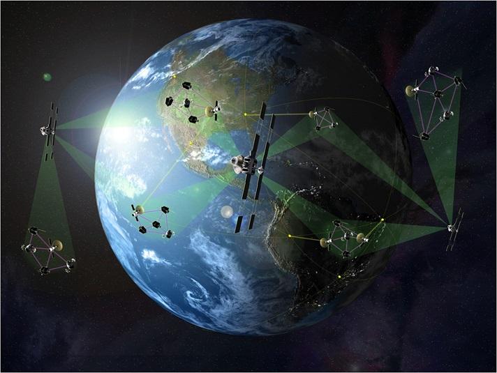 Sieć satelitów