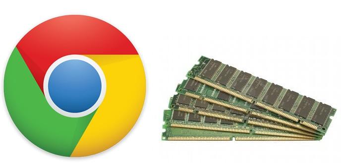 Google Chrome i RAM
