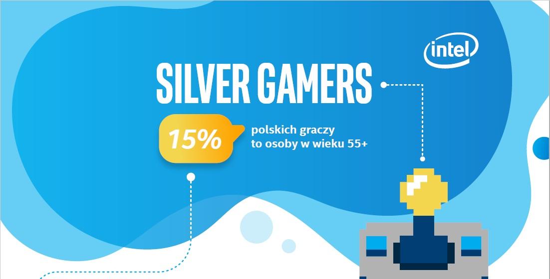 Silver Gaming Intel