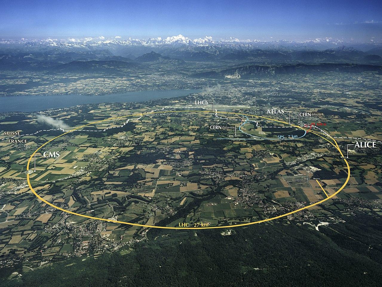 Oznaczenie Wielkiego Zderzacza Hadronów w CERN.