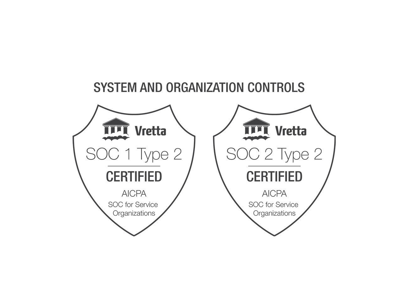 Vretta Achieves System and Organization Controls (SOC) Security Compliance Standards