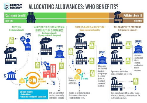 Allowances Infographic