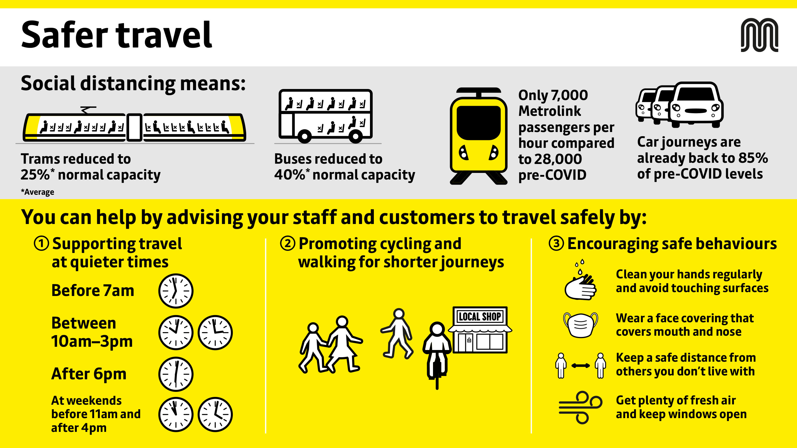 Travel-Guidance-for-Employers-v5
