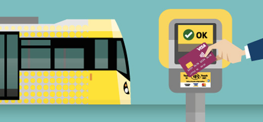 Tram and card reader