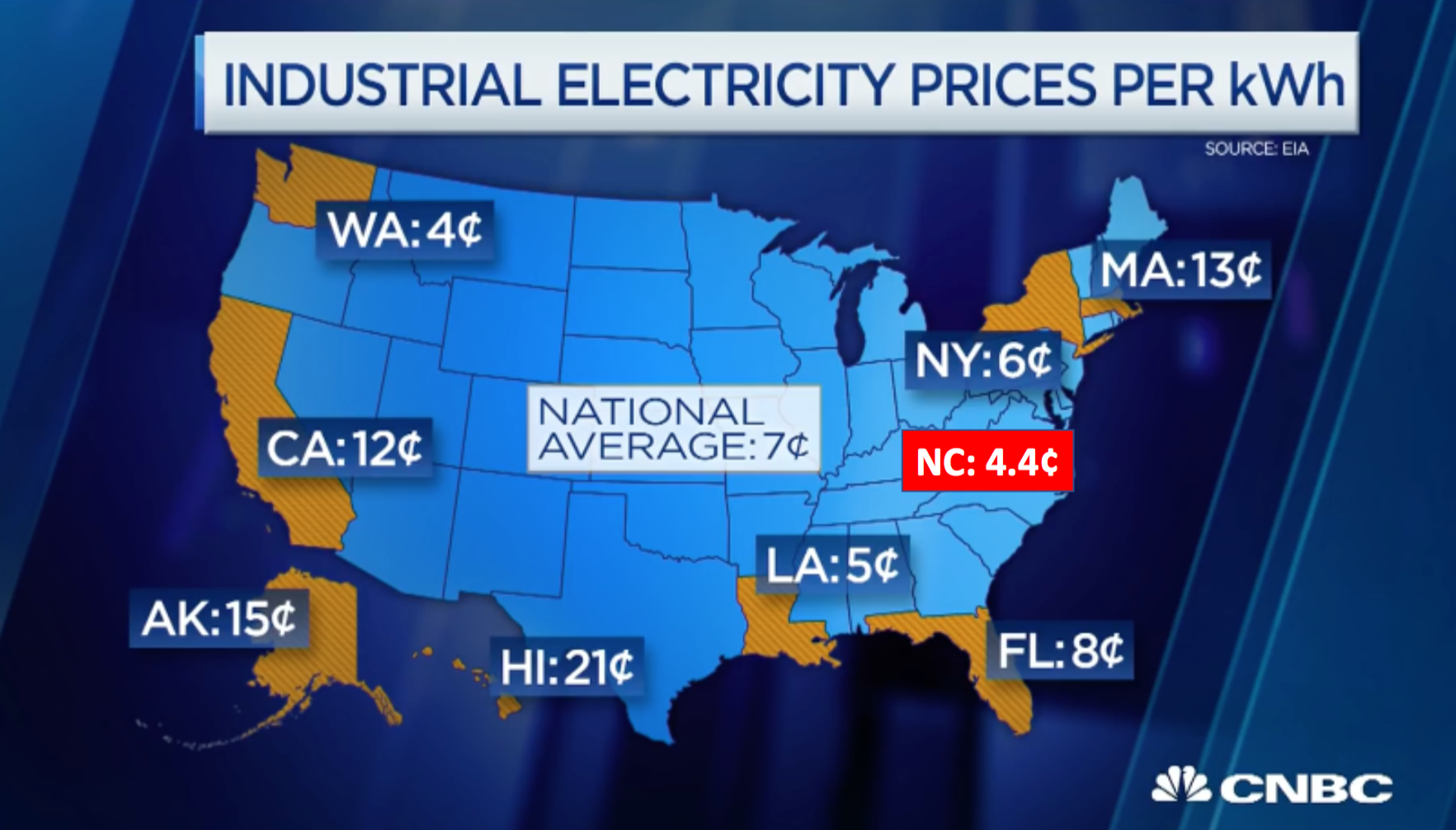 US Low Cost Power States