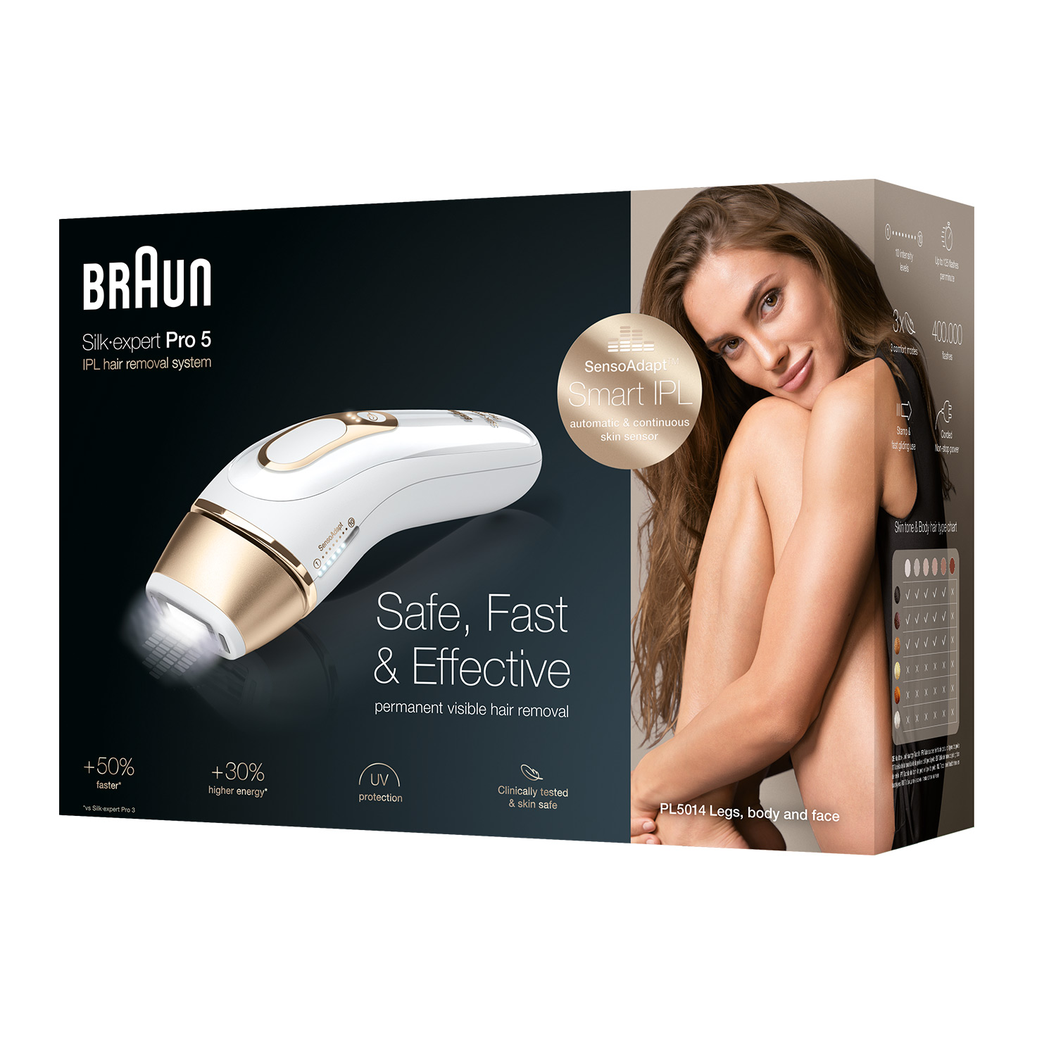 Braun Silk-expert Pro 5 PL5014 - Packaging
