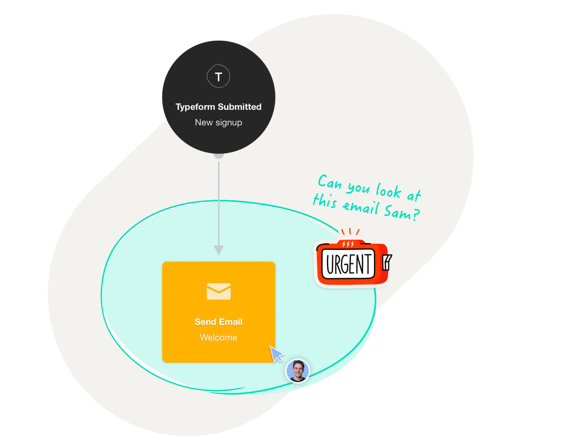 The #1 visual customer journey builder.  Marketing automation as easy as drawing on a whiteboard.