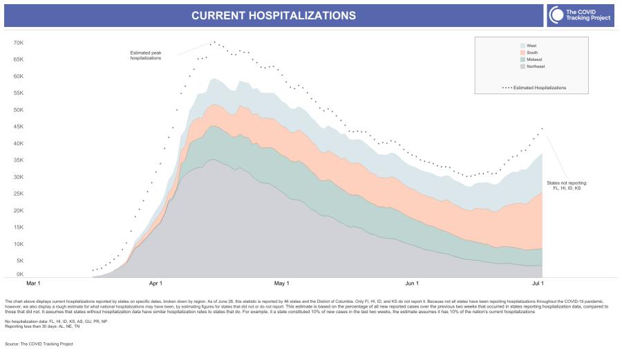 Hospitalization_Social__8_.png?w=900&fl=
