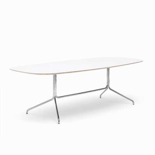 Offecct - Bond Table