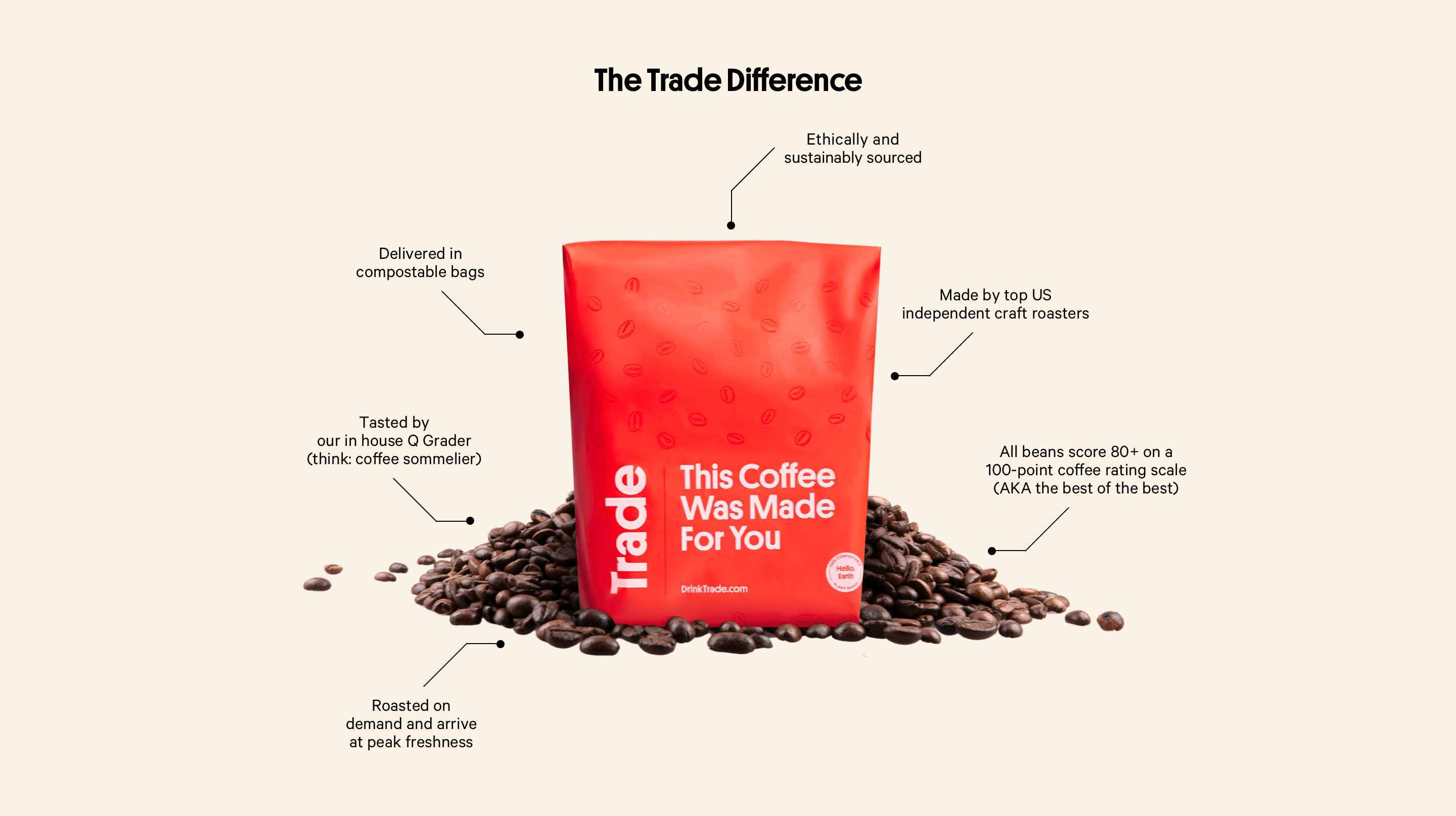 Trade Claims
