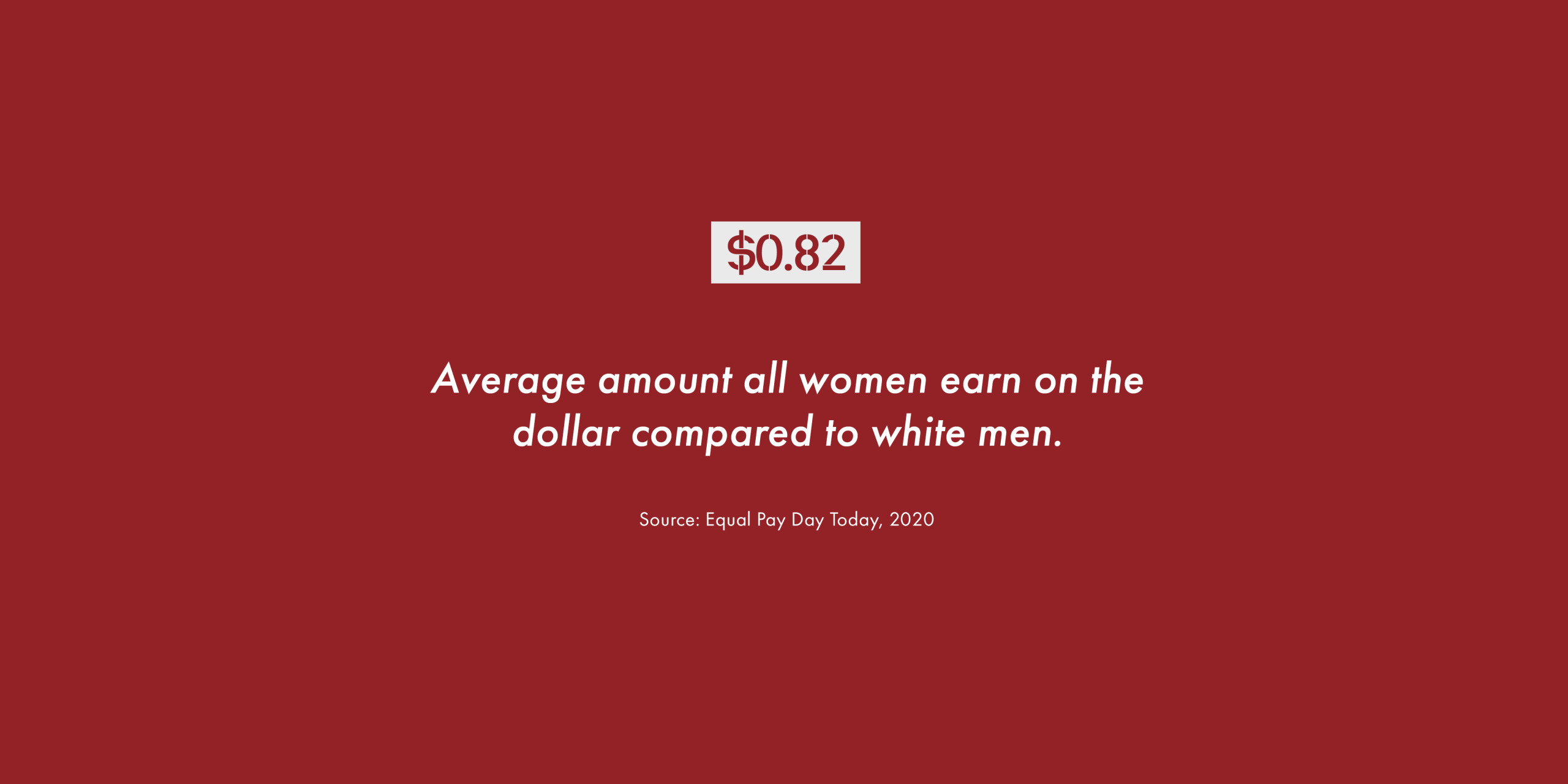 82 cents. Average amount all women earn on the dollar compared to white men.