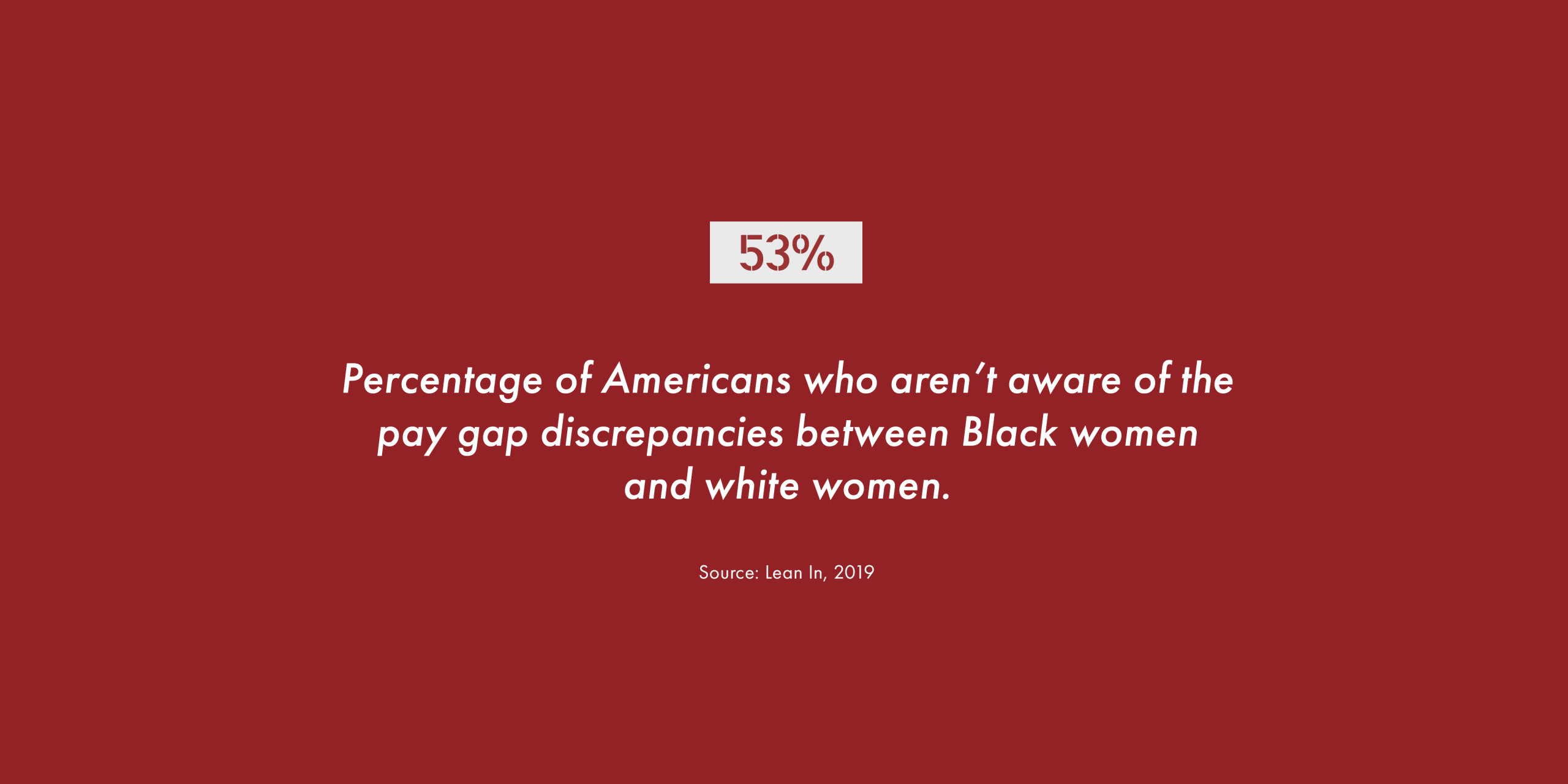 53 percent. Percentage of Americans who aren't aware of the pay gap discrepancies between black women and white women.