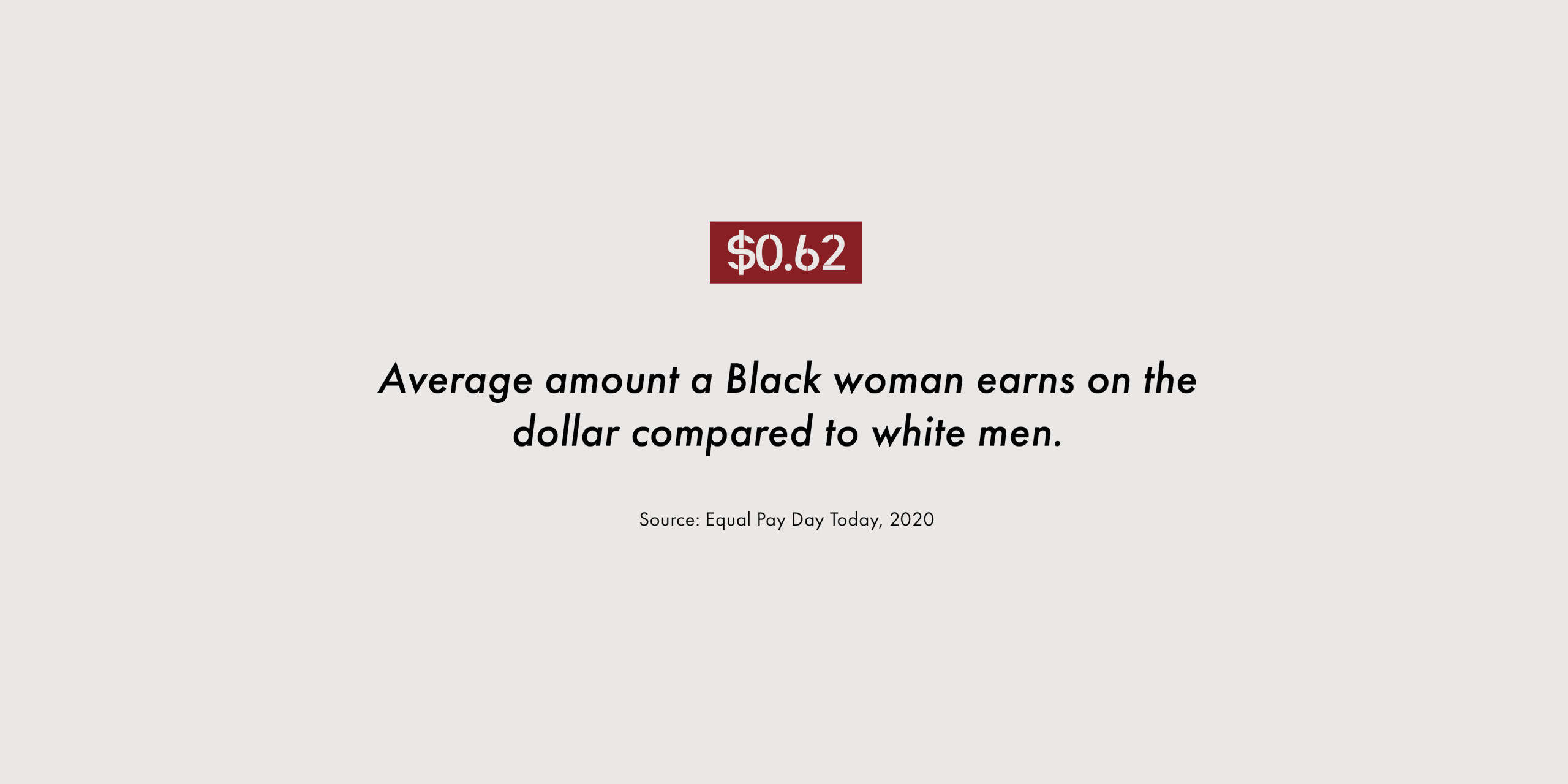 62 cents. Average amount a Black woman earns on the dollar compared to white men.
