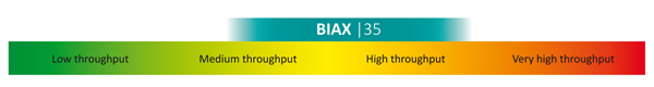 colloconsult index biax 35