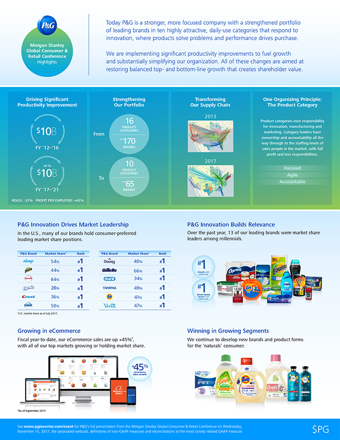 P&G Presents at the Morgan Stanley Global Consumer & Retail