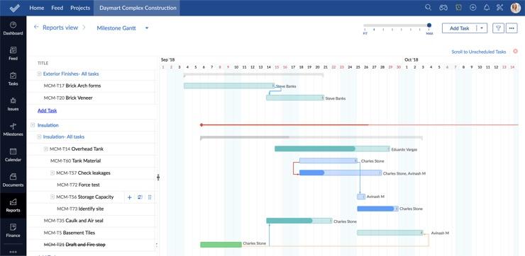 Zoho project timeline