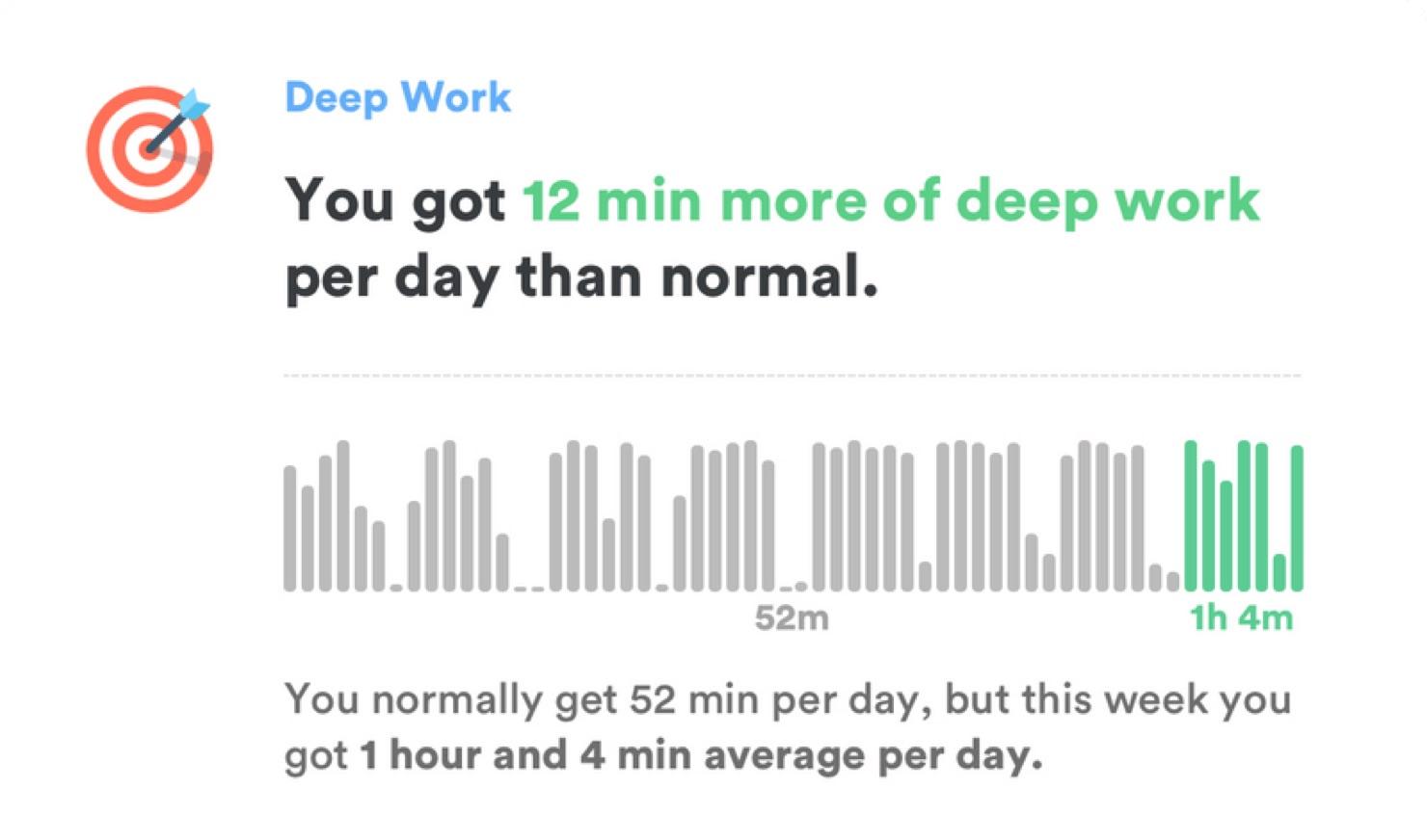 Deepwork@2x