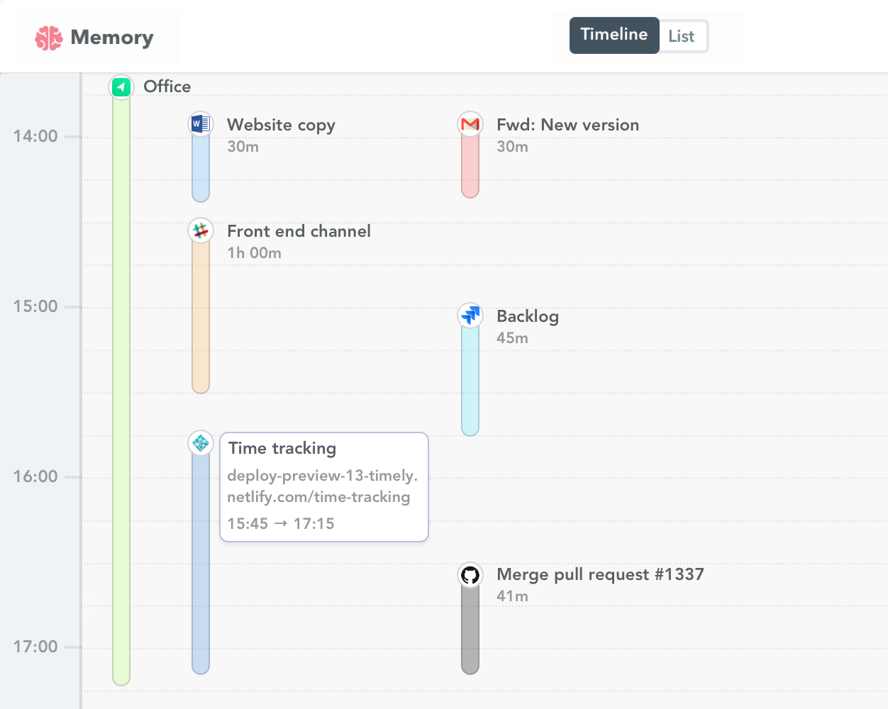 Netlify time tracking