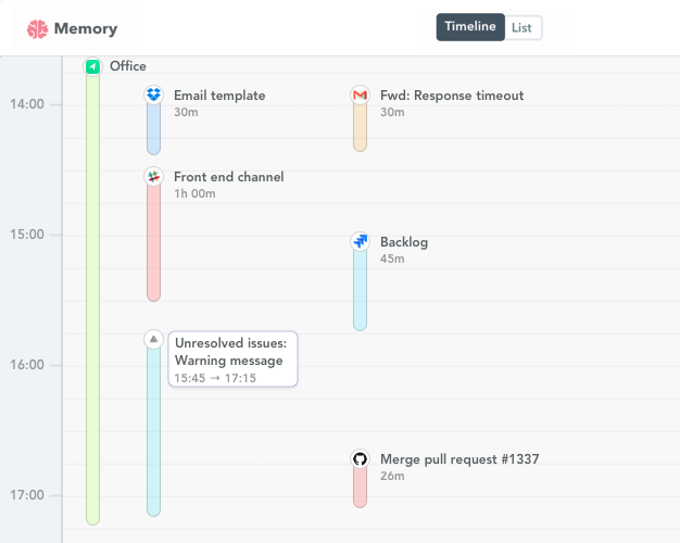Sentry time tracking