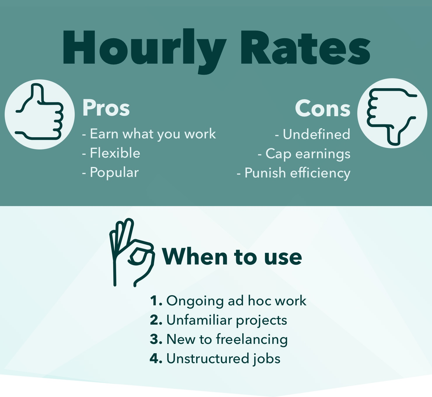 Pricing 101 When To Use Fixed Rates And Hourly Rates Timely