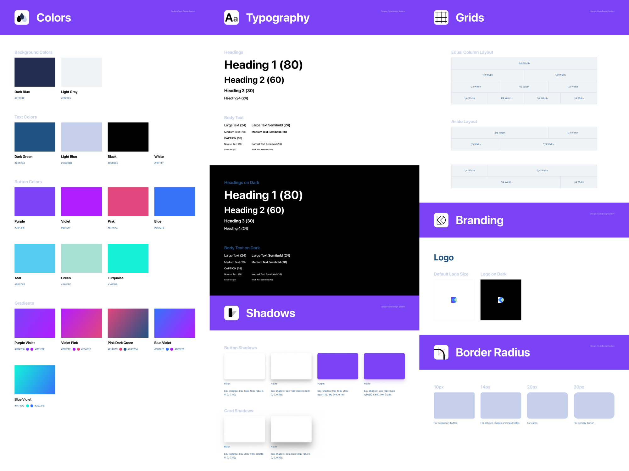 Design System in Figma - Design+Code