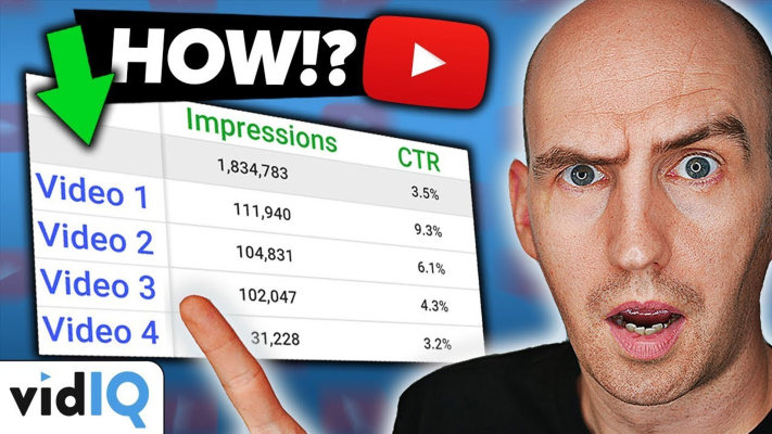 10 YouTube Data Secrets You Didn't Know!