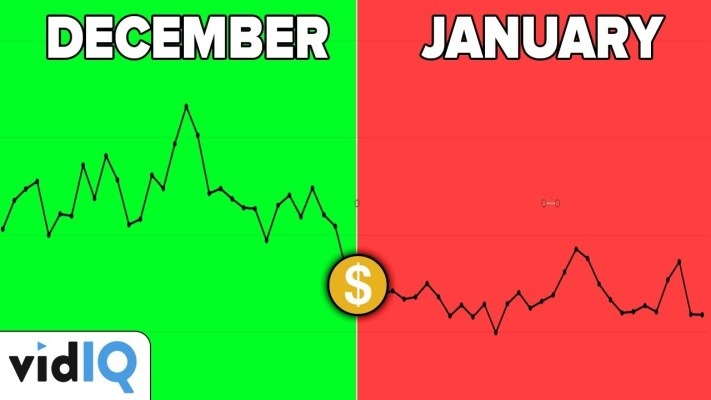 January Adsense Revenue