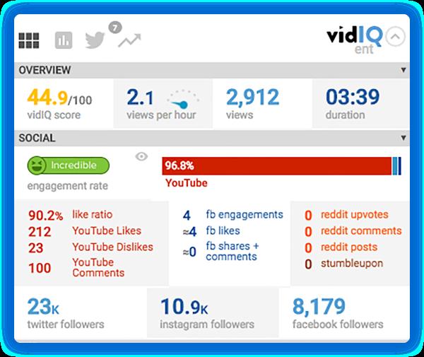 Install Youtube Chrome Firefox Extension Vidiq Vision Vidiq