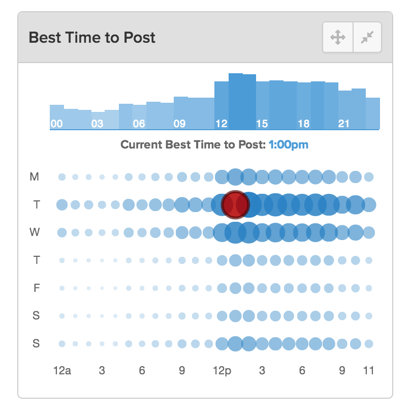 Introducing Advanced YouTube Analytics Revamp | Blog | vidIQ