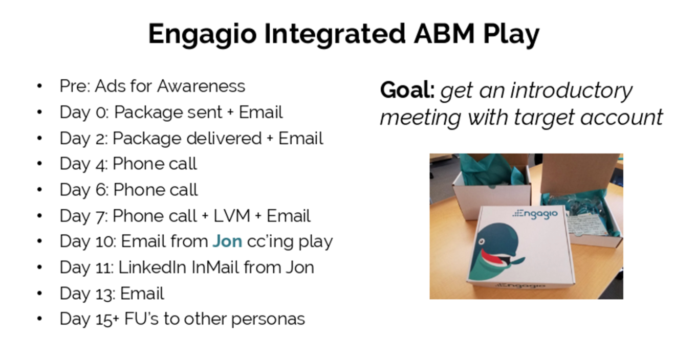 abm-1-engagio-clearbit