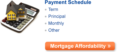 Mortgage Basics: Mortgage Payment Schedule