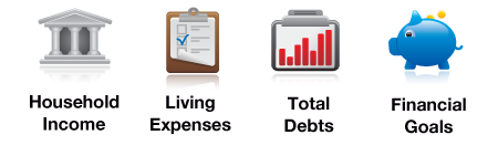 Credit Counseling and Setting a Budget