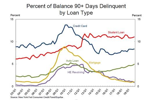 Can you Negotiate Debt?