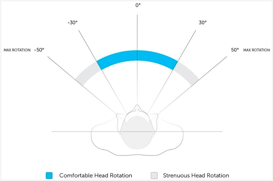 Meta-2-Seated-User-Head-Rotation-Diagram.png