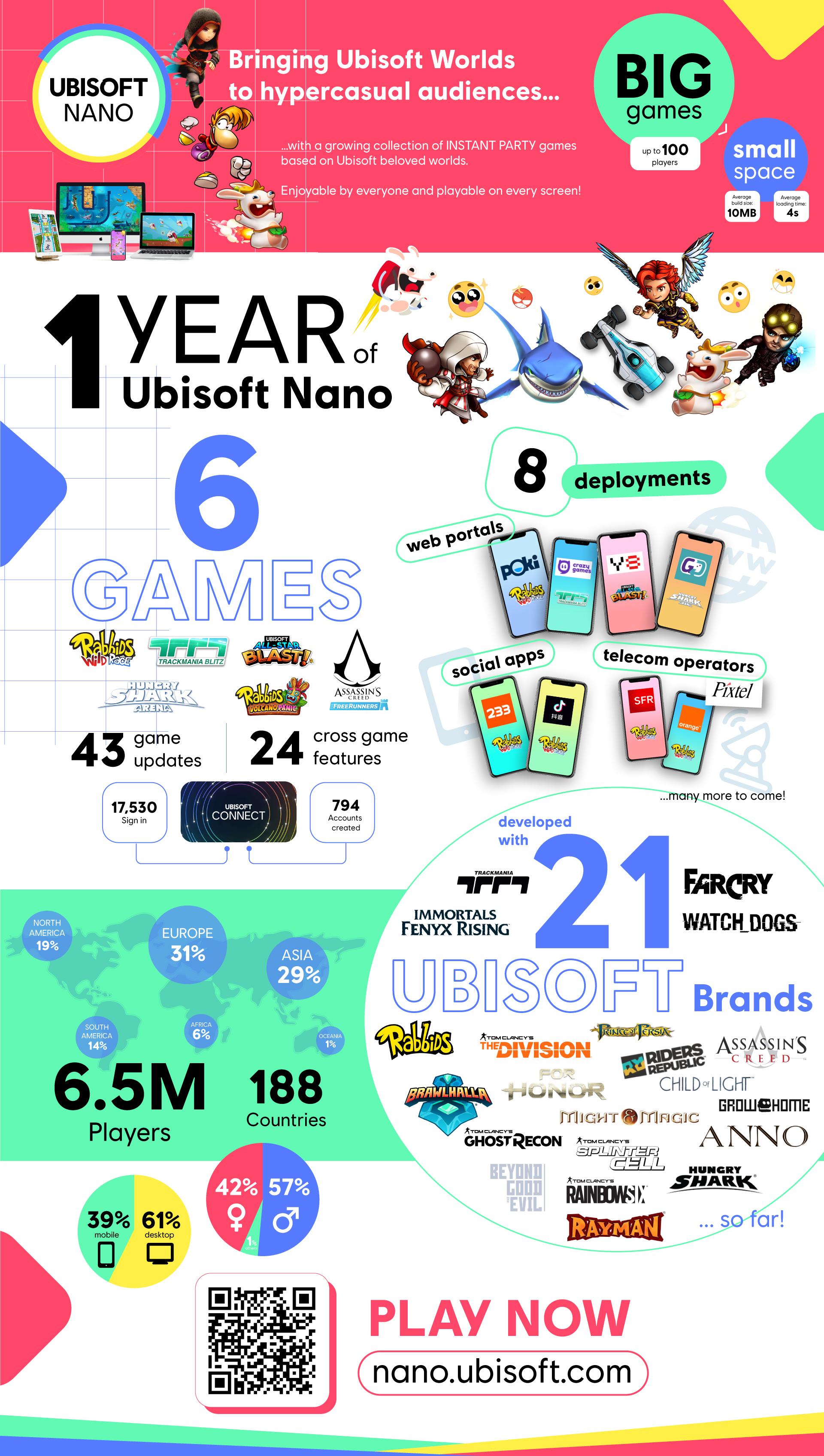 Ubisoft Nano – A Year of Games - Image 1