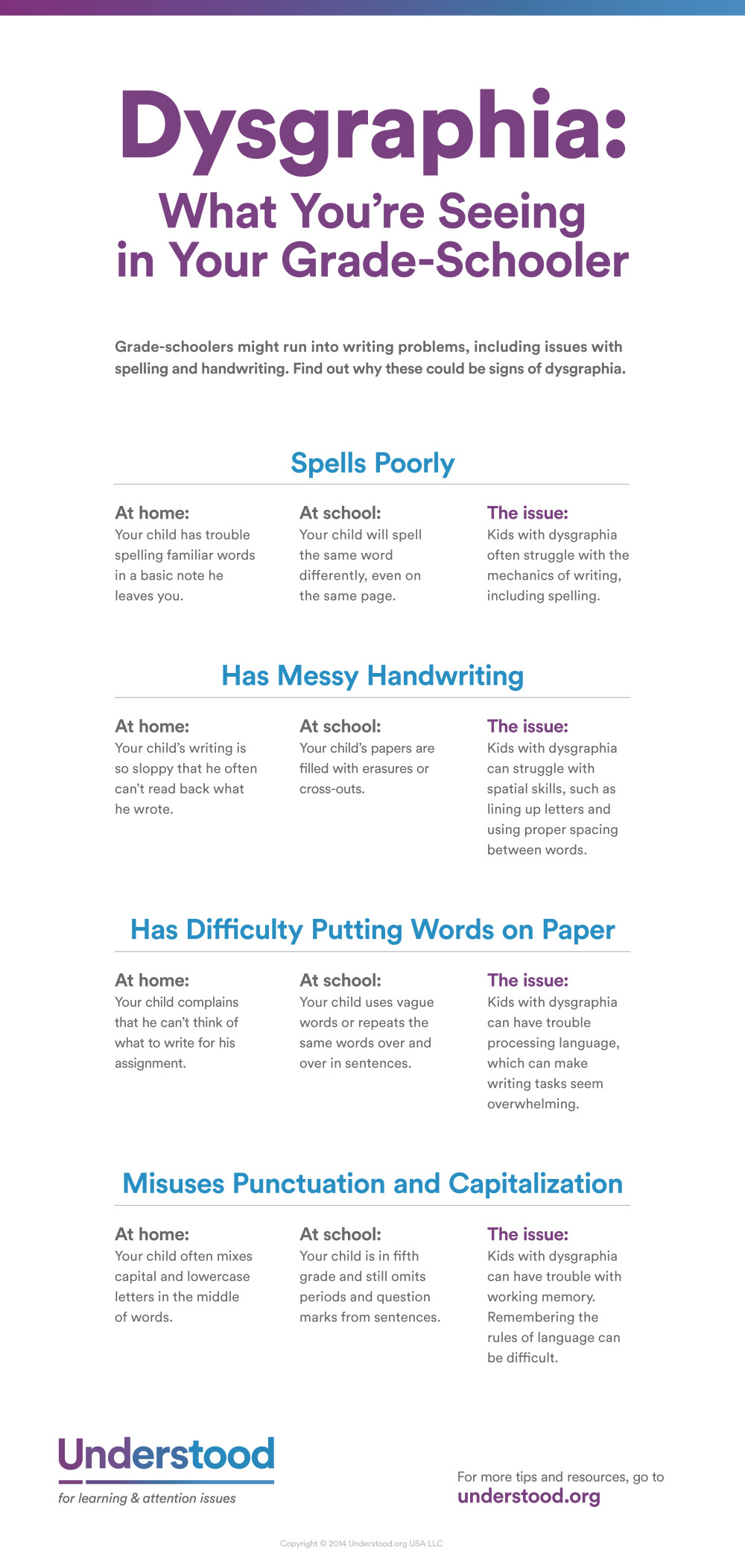 Signs of Dysgraphia and Trouble Writing in Grade Schoolers | Infographic